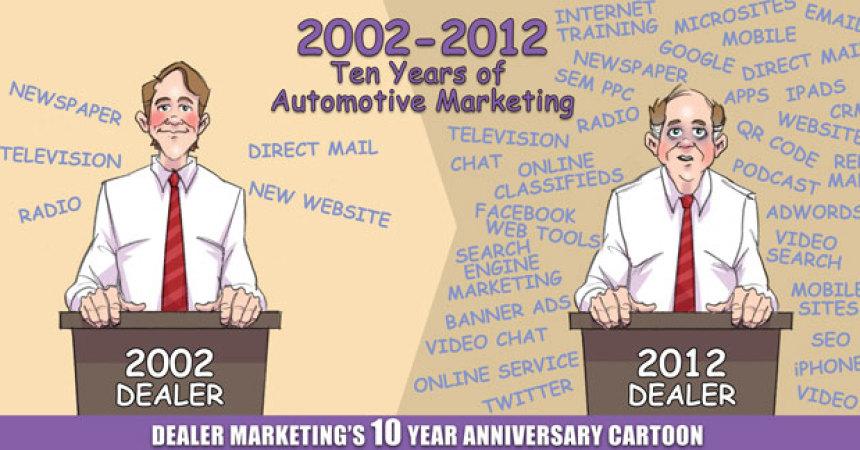 Comic – January 2012 – 10 Years of Auto Marketing
