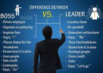 Management Skills—Leadership Vs. Authority