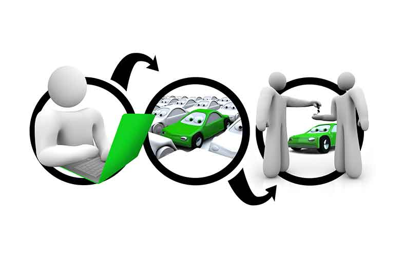 Internet Car Sales >> Shutterstock 54278125 Diagram Person Searching Online Then Buying