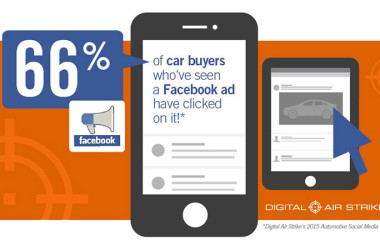 Digital Air Strike Releases 2015 Social Media Trends Study for the Automotive Industry
