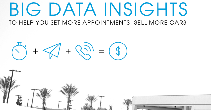 Big Data Insights