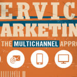 multichannel service marketing