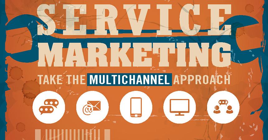 multichannel service marketing