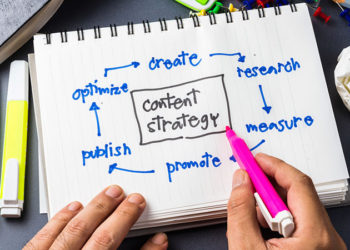 How to Support Your Content Marketing Strategy With Big Data