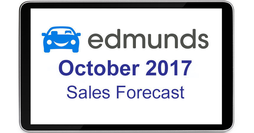 Auto Sales Expected to Dip Slightly in October, Forecasts Edmunds
