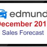 December auto sales