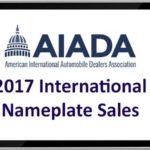 international nameplate