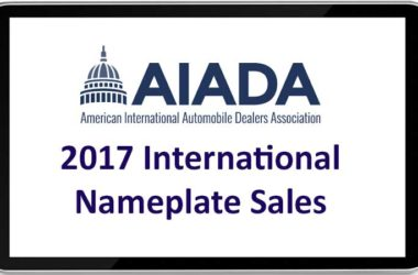International Nameplate Auto Sales Declined Slightly in 2017, Reports AIADA
