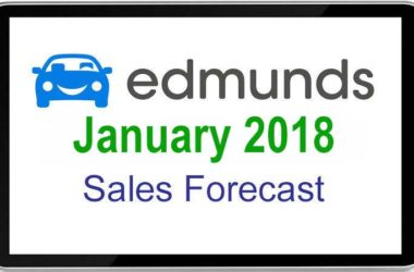Auto Sales Expected to Cool Down in January, Edmunds Forecasts