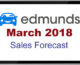 March Sales Uptick Closes Out Strong First Quarter, Edmunds Forecasts