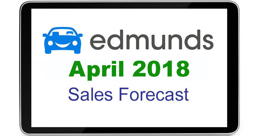 April Auto Sales Expected to Dip, Edmunds Forecasts